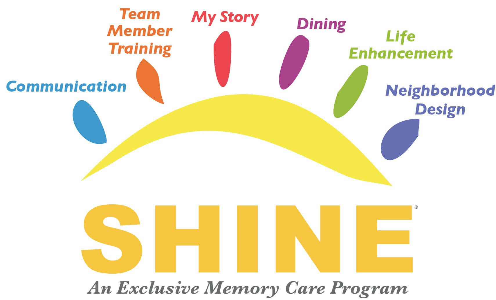 shine memory care nursing homes logo